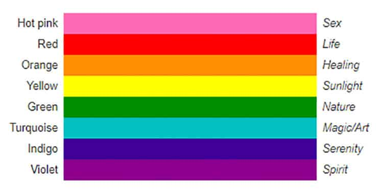 Original Rainbow Gay Pride Flag