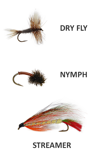 Fishing Guide For Beginners In Alberta, types of fly fishing flies
